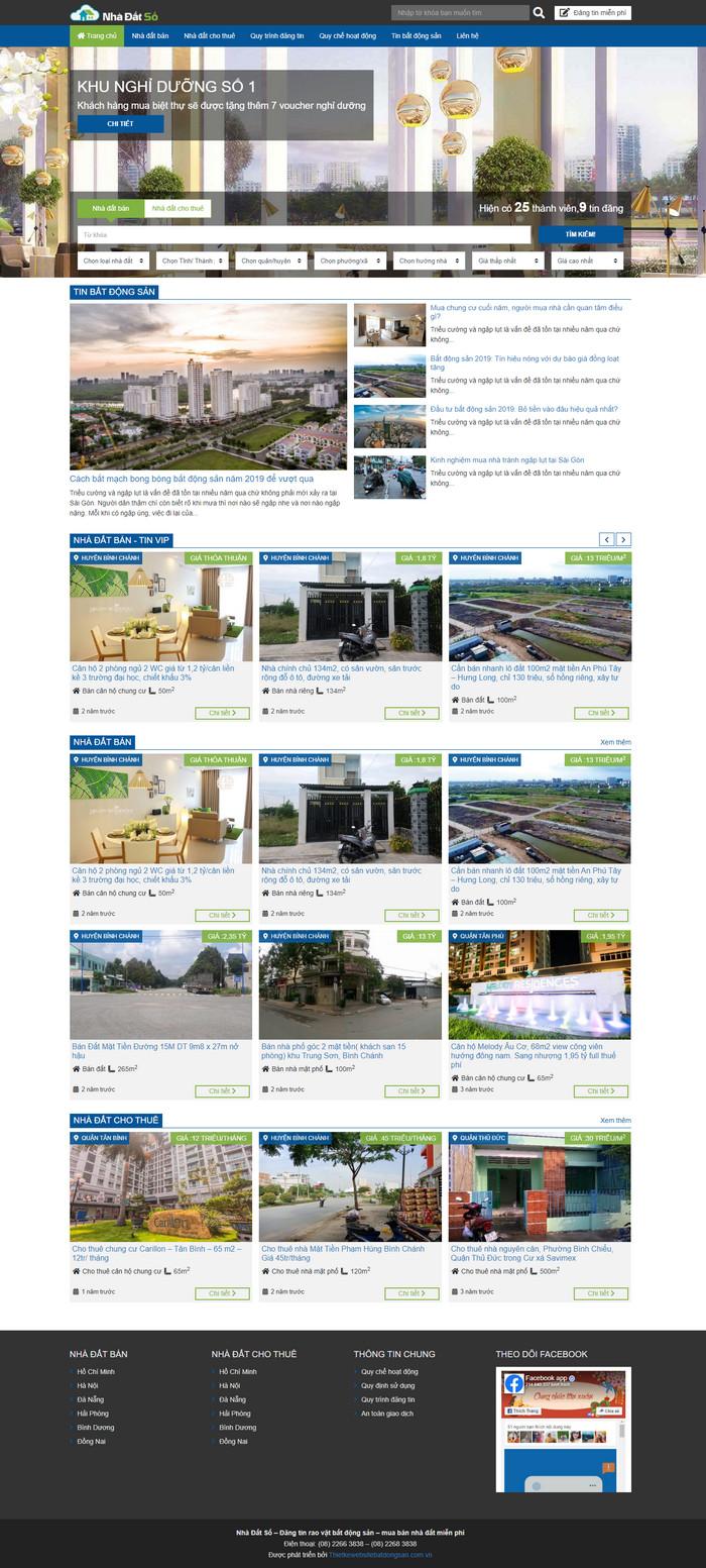 Theme WordPress bất động sản rao vặt đăng tin nhà đất đẳng cấp M114